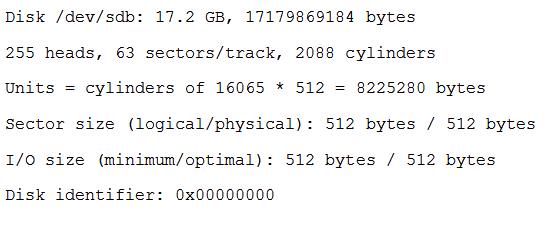 Linux Swap Memory