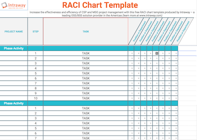 RACI Chart – An Effective Project Management Tool - Work with the Best